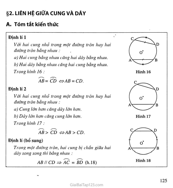 Bài 2. Liên hệ giữa cung và đây trang 1