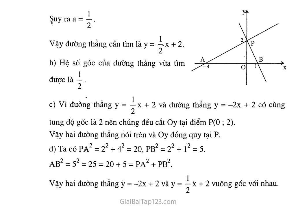 Hệ số góc của đường thẳng y = ax + b (a