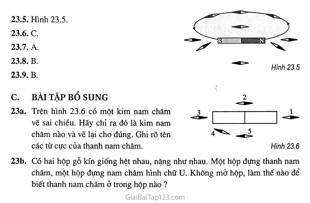 Bài 23: Từ phổ - Đường sức từ trang 3