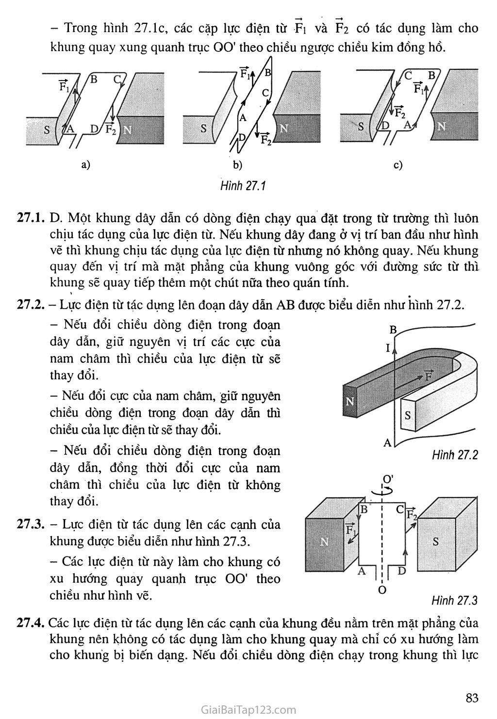 Bài 27: Lực điện từ trang 2