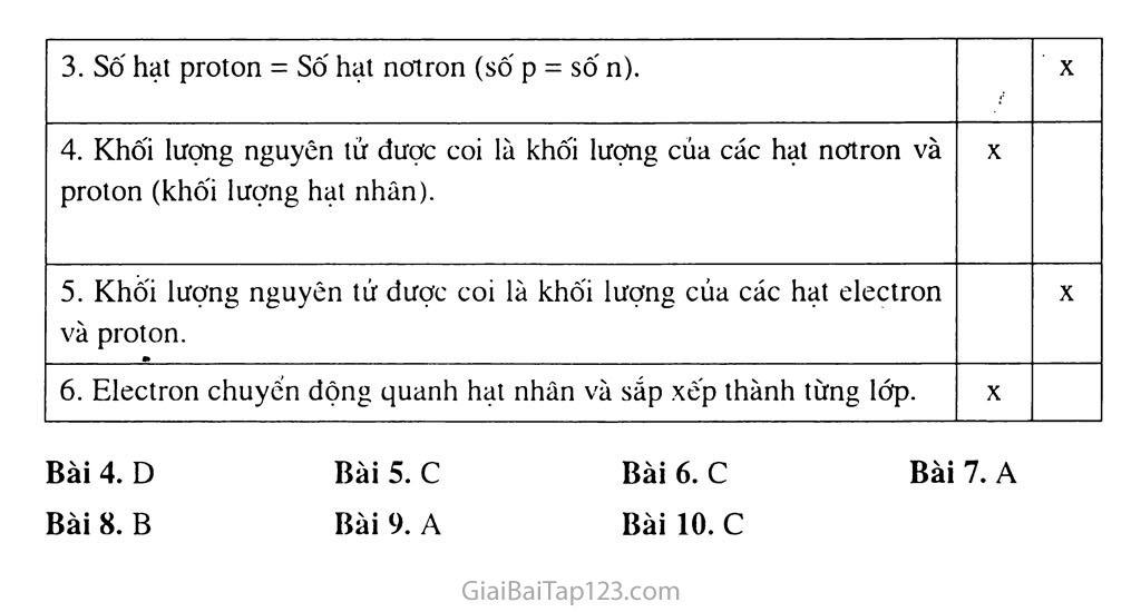 Bài 4: Nguyên tử trang 5