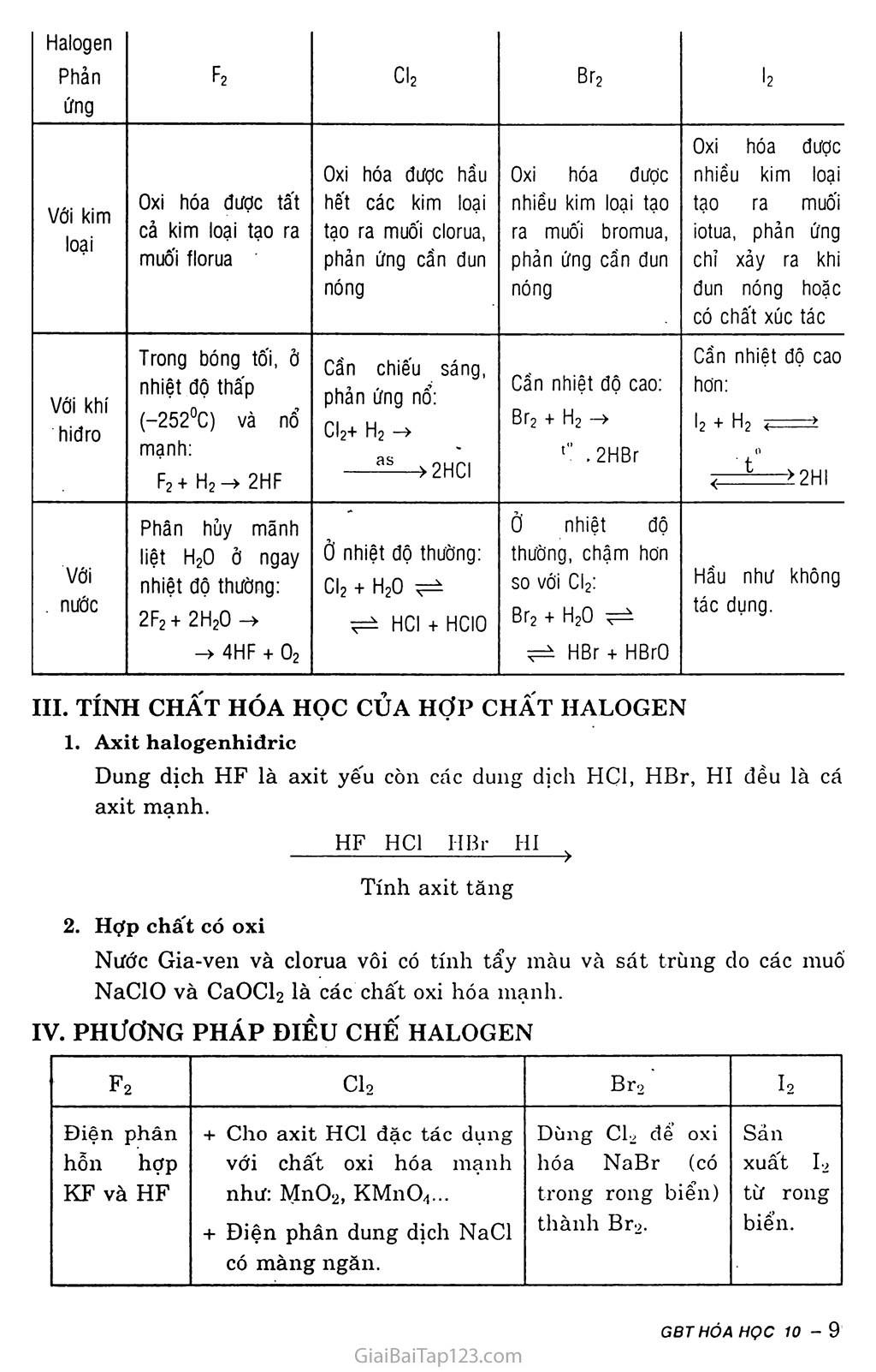Bài 26: Luyện tập: Nhóm halogen trang 2