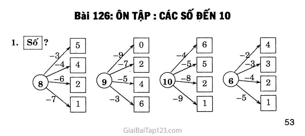 Bài 126: Ôn tập: Các số đến 10 trang 1