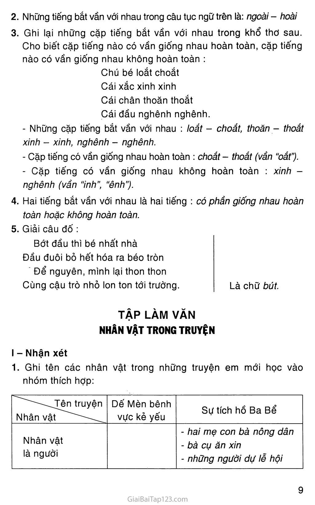 Tuần 1 trang 5