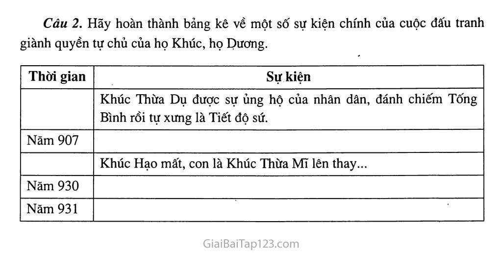 Bài 26: Cuộc đấu tranh giành quyền tự chủ của họ Khúc, họ Dương trang 5