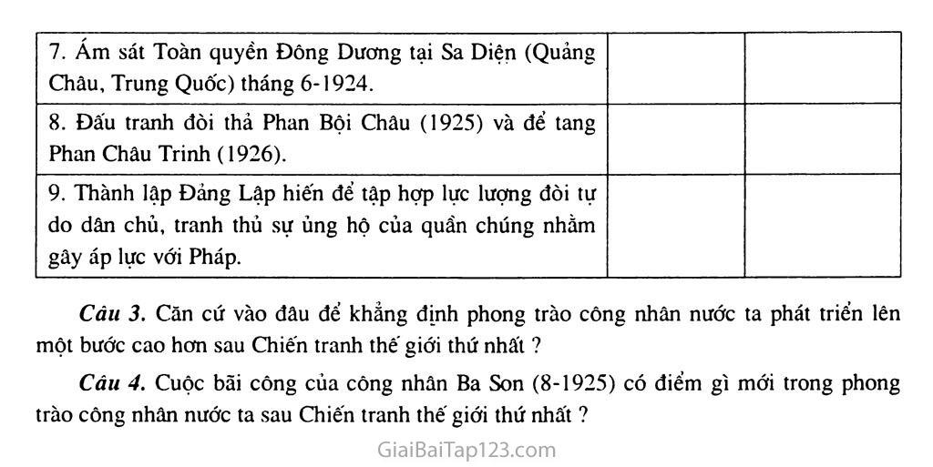 Bài 15: Phong trào cách mạng Việt Nam sau Chiến tranh thế giới thứ nhất (1919 - 1925) trang 6