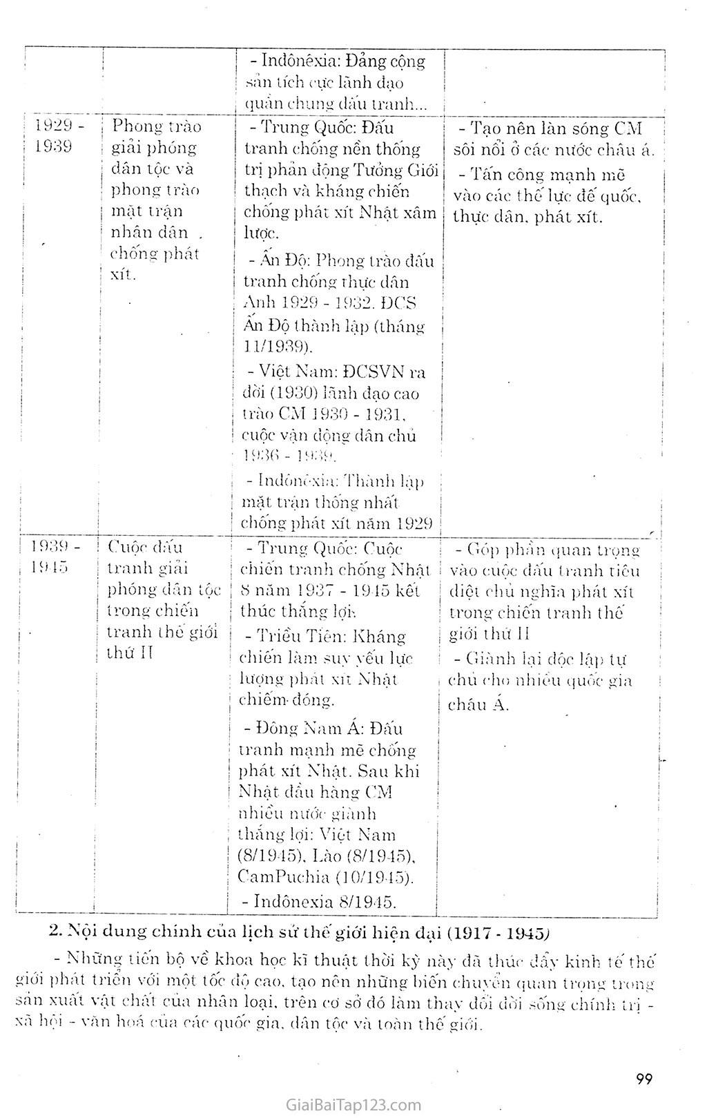 Bài 18: Ôn tập lịch sử thế giới hiện đại (phần từ năm 1917 đến năm 1945) trang 5