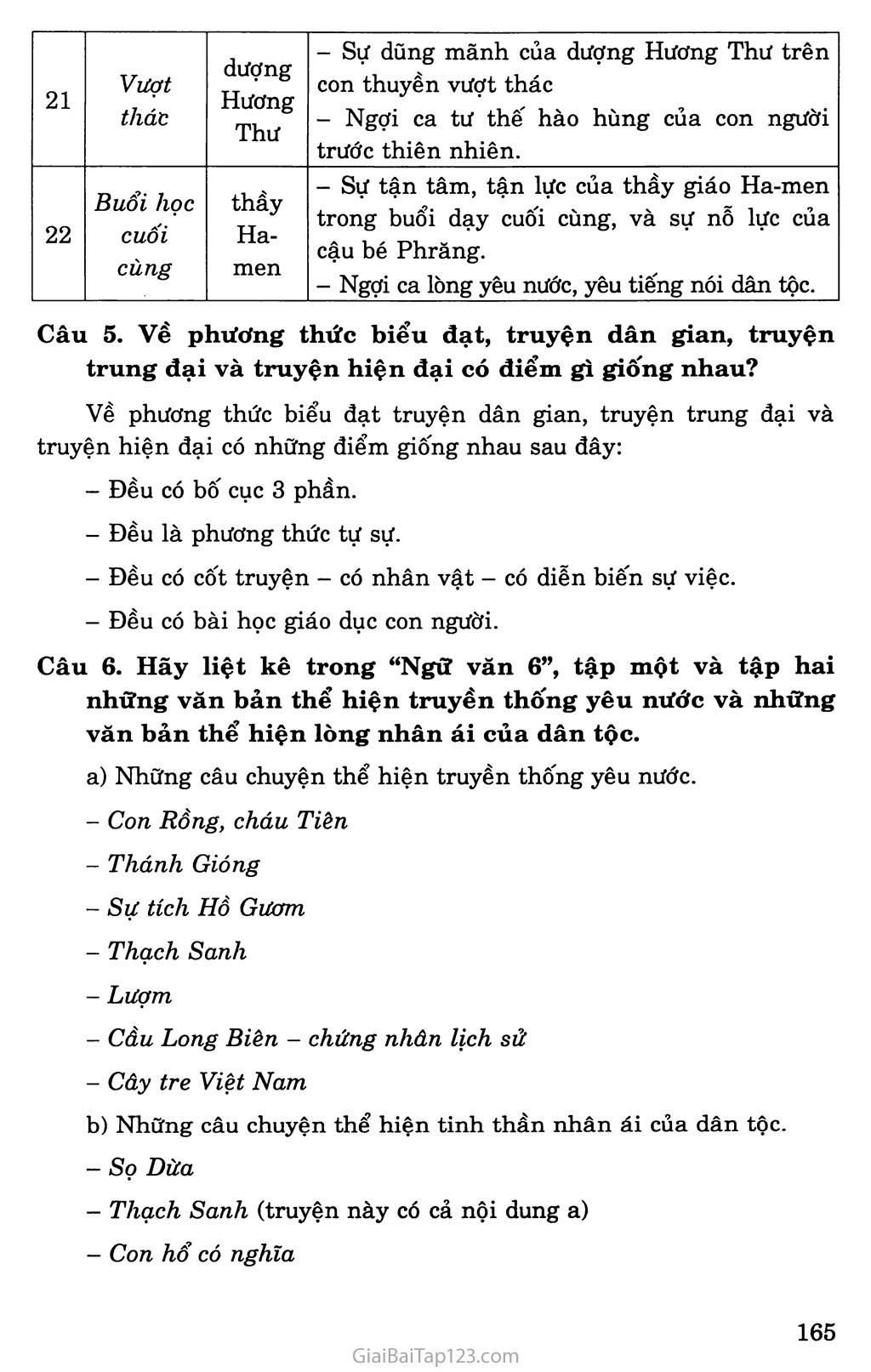 Tổng kết phần Văn trang 4
