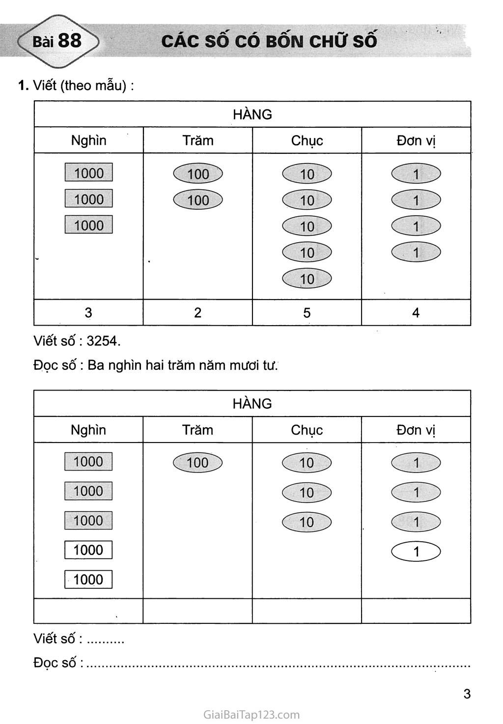 Bài 88: Các số có bốn chữ số trang 1